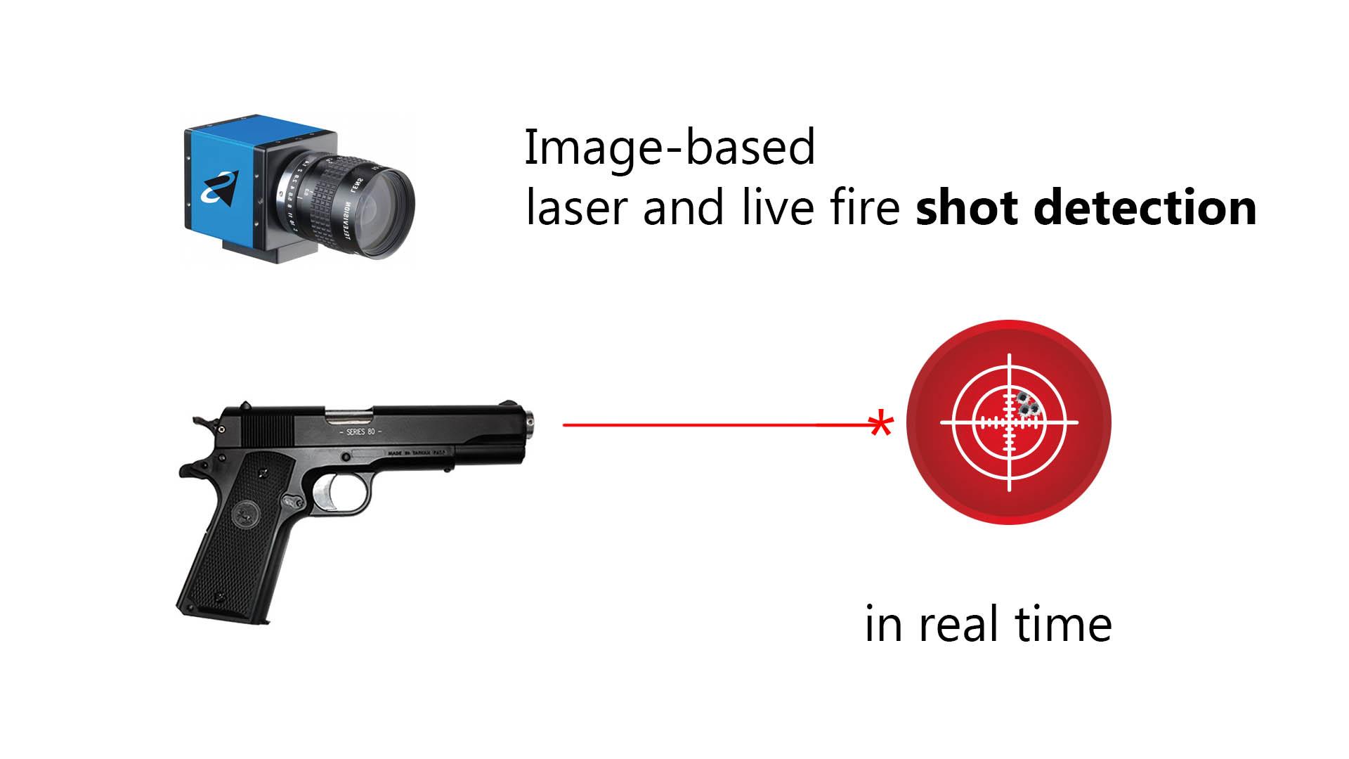 Image-based Shot Detection – ClockStone STUDIO